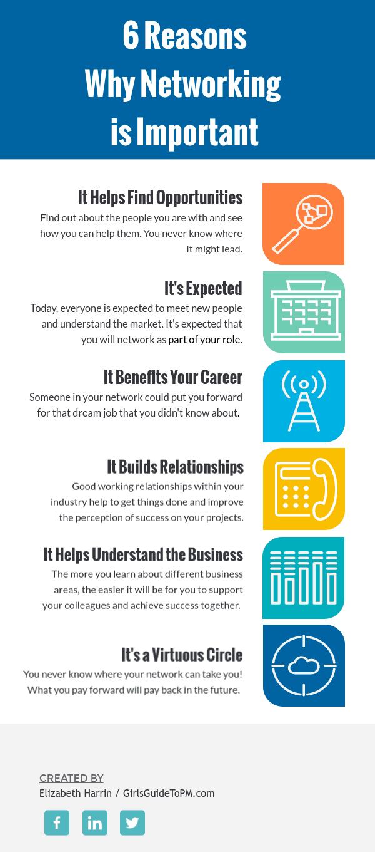 Tại sao bạn nên đầu tư xây dựng mối quan hệ từ thời sinh viên